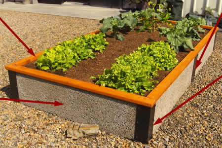 See all faswall applications for homes commercial - Safest material for raised garden beds ...