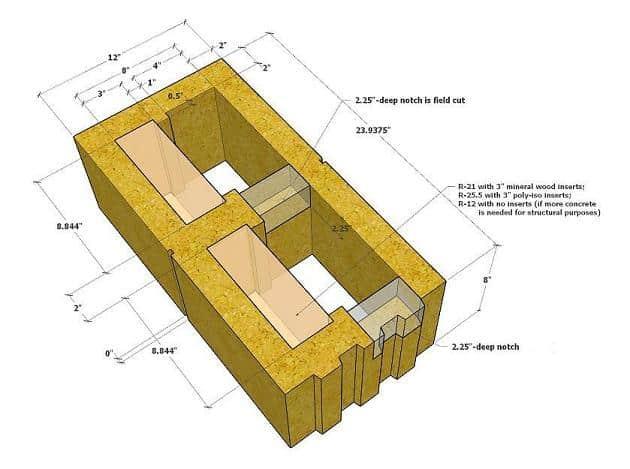 Faswall non-foam ICF Block