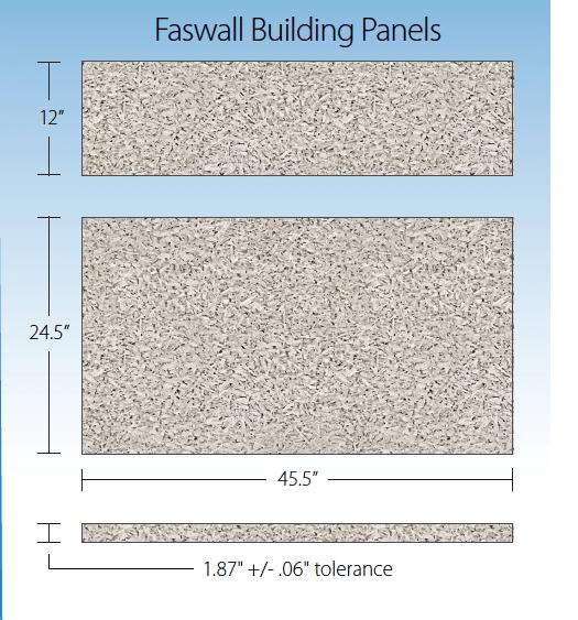 Faswall Composit Building Panels Data